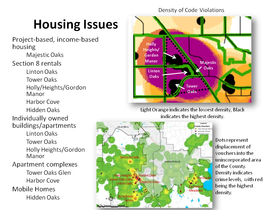 The area has a high rates of housing code violations & housing voucher displacements.