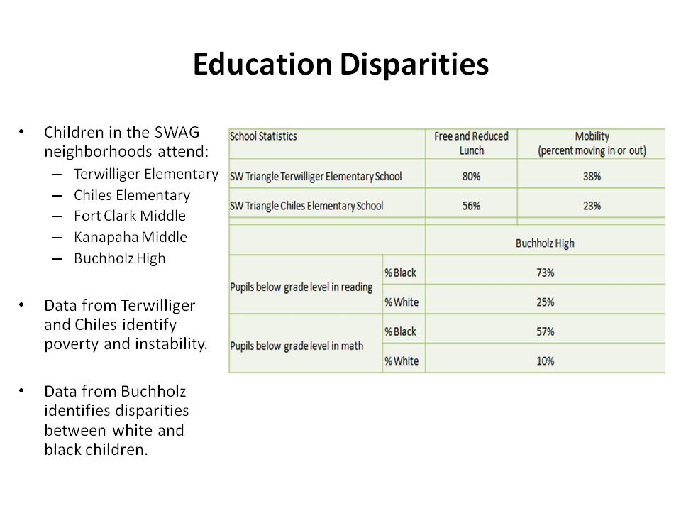 Education disparities include poverty & instability among elementary schoolers & racial disparities among high schoolers.