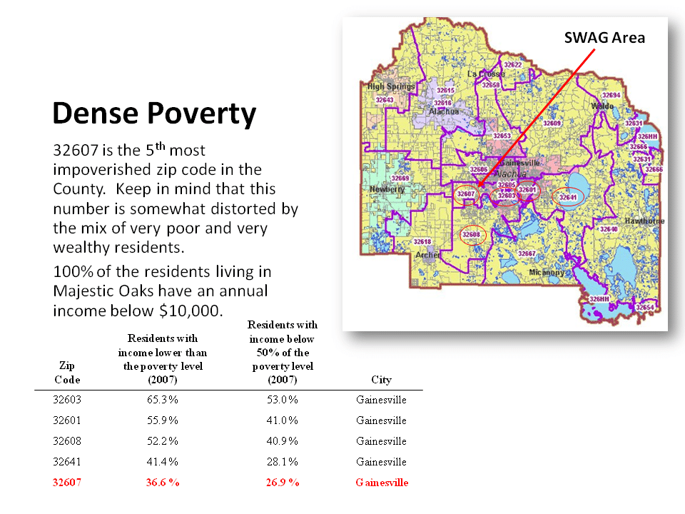 32607 is the 5th most impoverished zip code in the County though it has a mix of very poor and very wealthy residents.