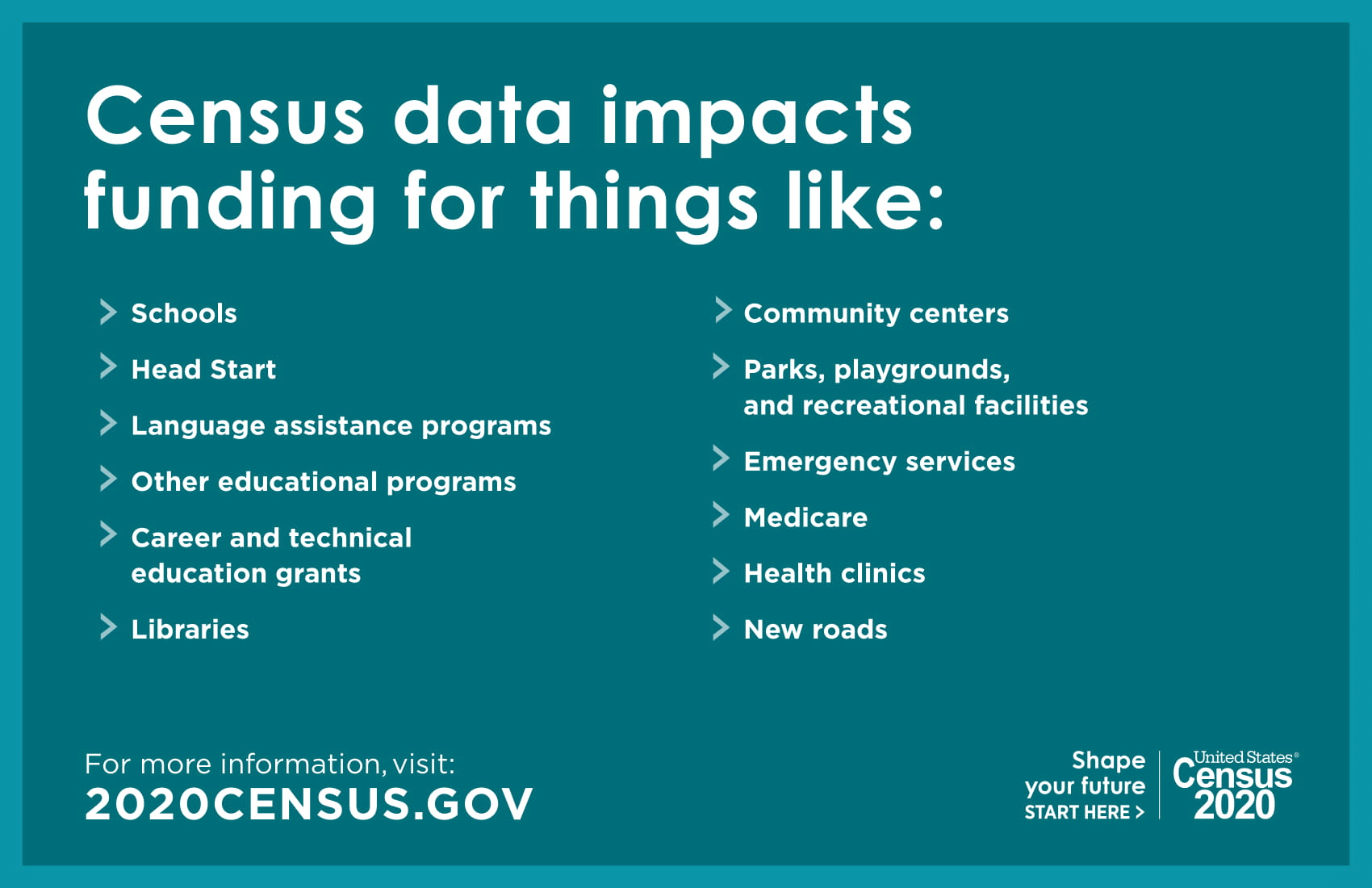 Be Counted in the Census!