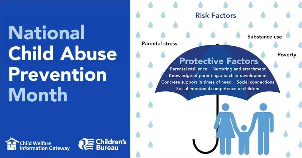 A graphic with child abuse risk factors like parental stress and protective factors like parent resilience & social connection