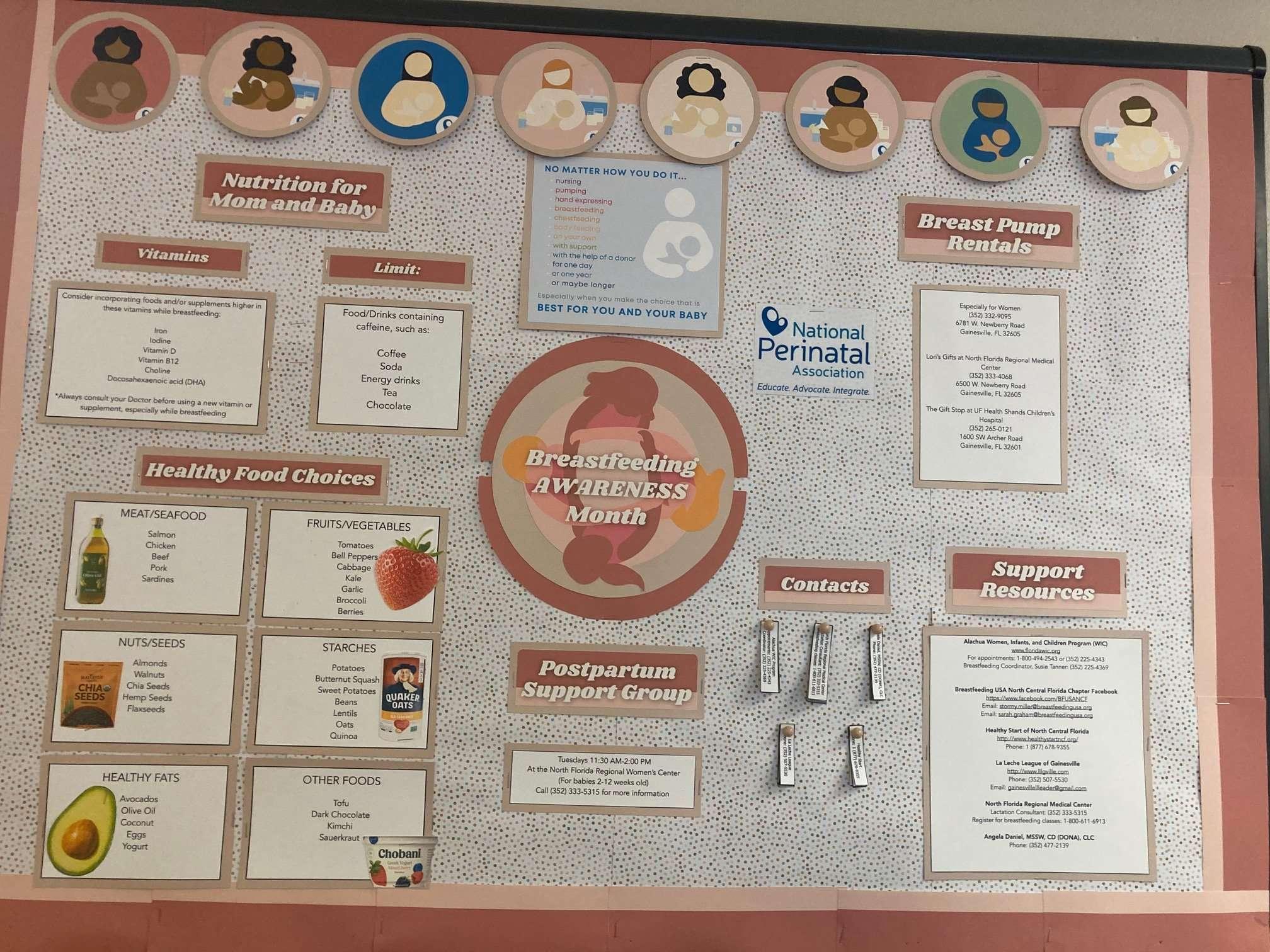 Breastfeeding Awareness Community Bulletin Board
